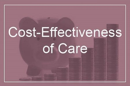 The Cost of Mental Illness and Cost-Effectiveness of Care